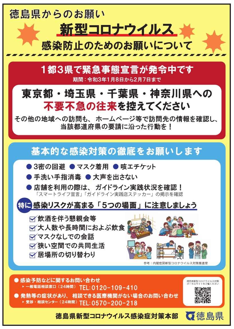 感染 者 徳島 県 コロナ